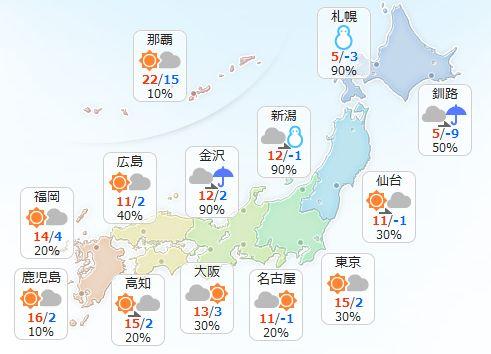 【1月27日(金)】北海道や東北は風が強まり、雨の所もあるでしょう。夕方以降は猛吹雪のおそれがありま…