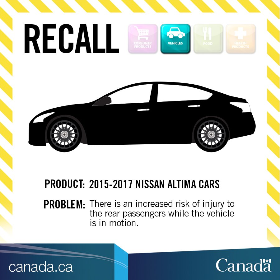 Recall Nissan Altima Cars The Rear Penger Door Could Unlatch And Open When Window Is Lowered Http Www Tc Gc Ca Mk7y3 Pic Twitter