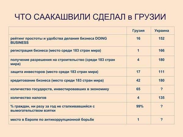 Предпосылок для повышения цен на газ, электроэнергию и услуги ЖКХ пока нет, - Розенко - Цензор.НЕТ 7994