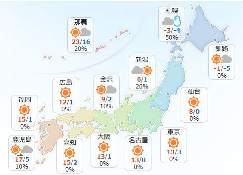 【1月28日(金)】北海道を中心に荒れた天気になるでしょう。北海道と東北の日本海側は雪で吹雪く見込み…