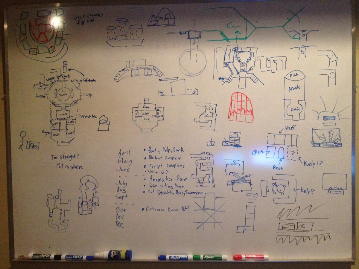 Zuhn On Twitter It S An Octodad Whiteboard Here You See Layout Ideas For The Aquarium Levels And How They Might Connect Plus A Schedule We Didn T Keep Https T Co Wsszf1weze
