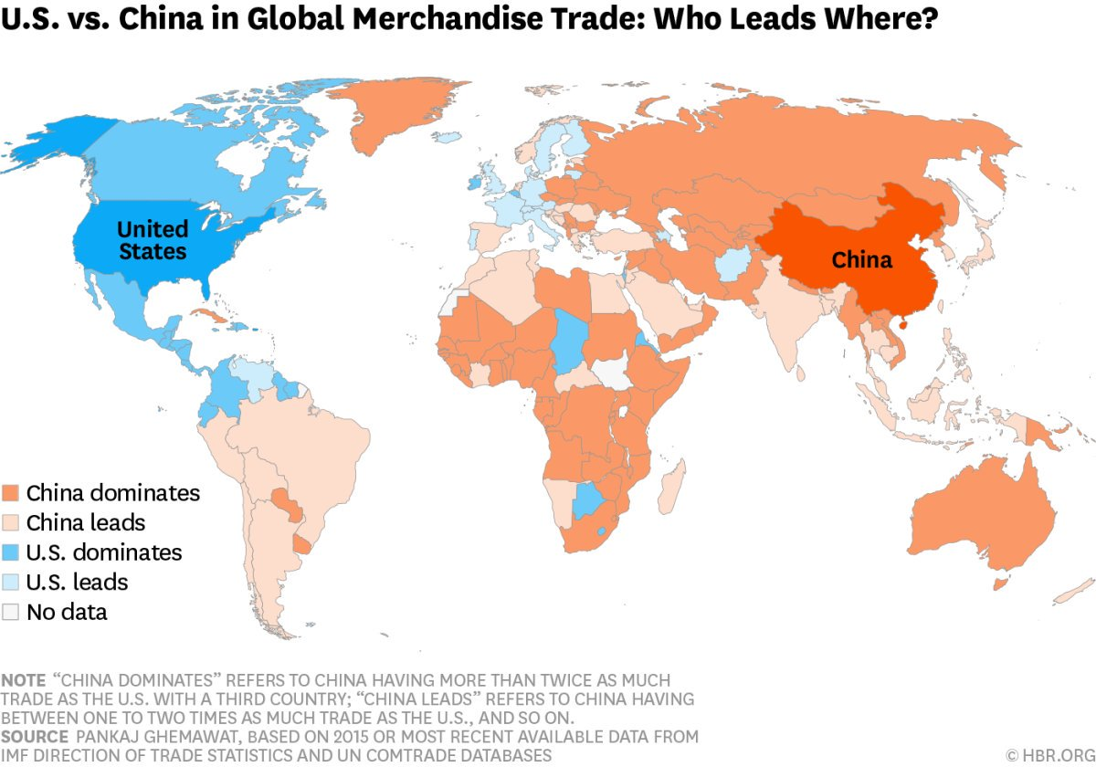 Pankaj Ghemawat On Twitter Who Leads Where In Trade A Surprising - China-and-us-map