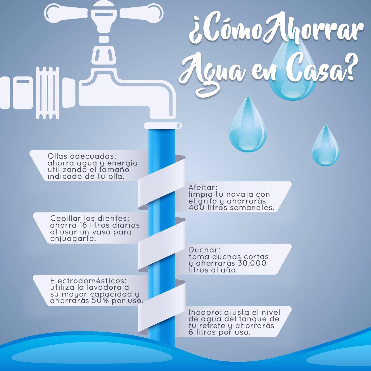 Cervecer a nacional on twitter hay muchas formas para - Como podemos ahorrar agua en casa ...