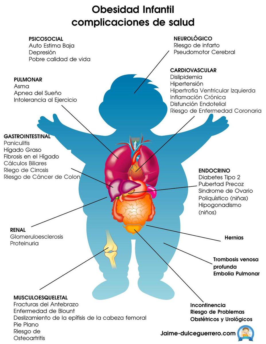 problemas urológicos en diabetes