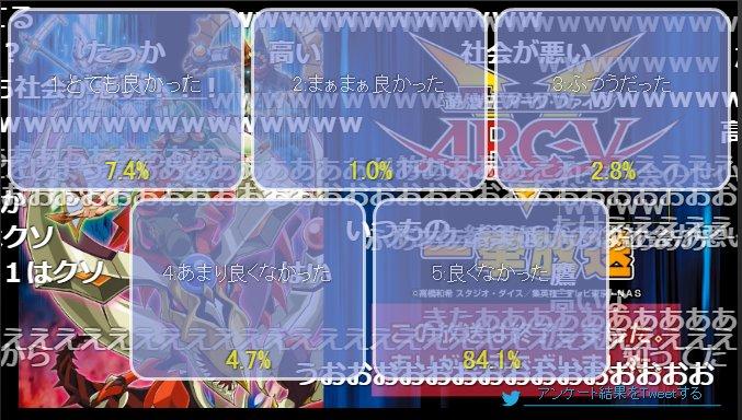 【ニコ生】「遊☆戯☆王ARC-V」139話上映会 アンケート結果 #yugioh #ARCV nic…