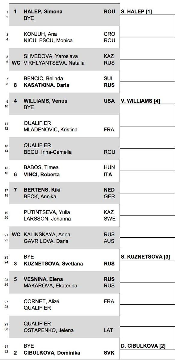 WTA 2017 - Page 2 C3QnXmlVUAYwXRJ