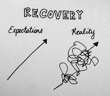 """James Downs on Twitter: """"#mentalhealth & #eatingdisorder #recovery ..."""