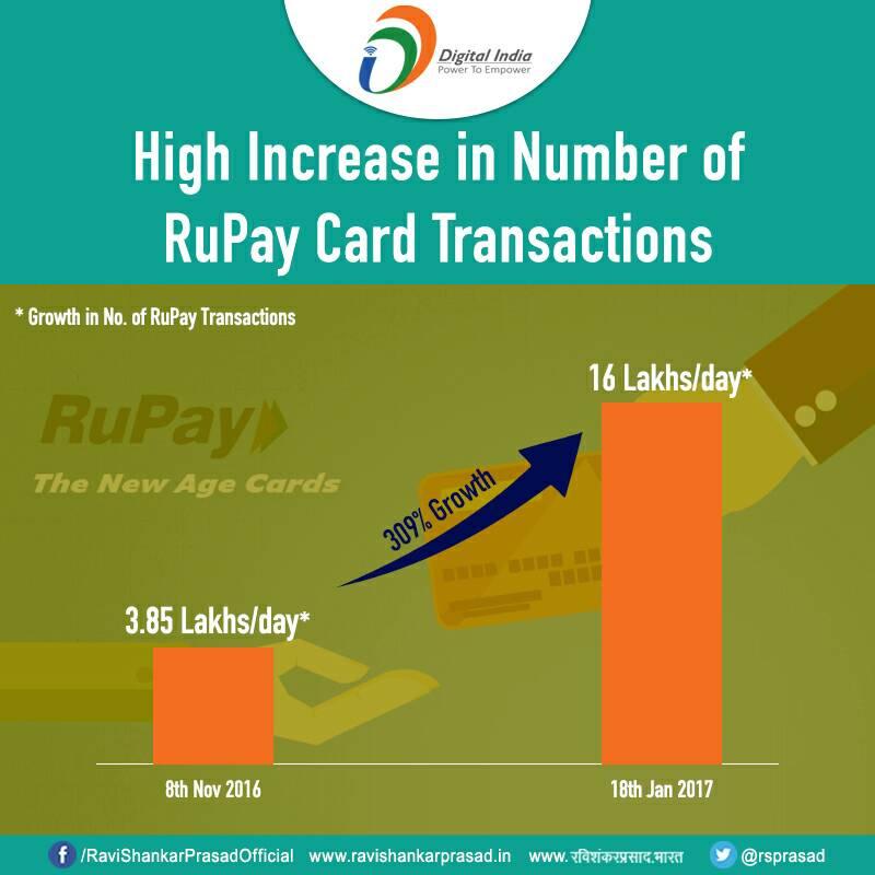 Ravi Shankar Prasad On Twitter Quot Rupay Card Transactions
