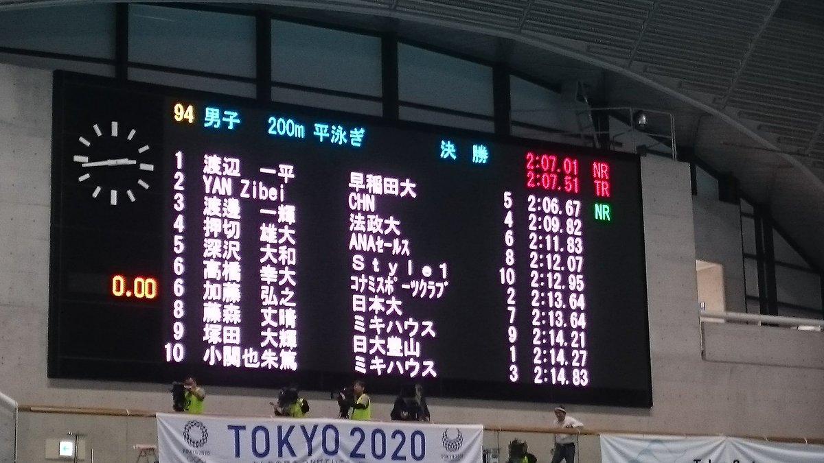 北島康介杯2日目、渡辺一平選手が200m平泳ぎで、なんと2分06秒67の世界新記録を樹立しました!