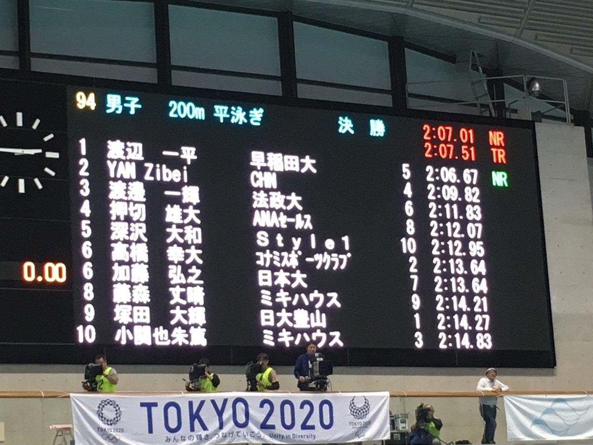 【速報】東京都選手権の200M平泳ぎで渡辺一平(早稲田大)が、なんと2分6秒67の世界新を樹立‼︎ …
