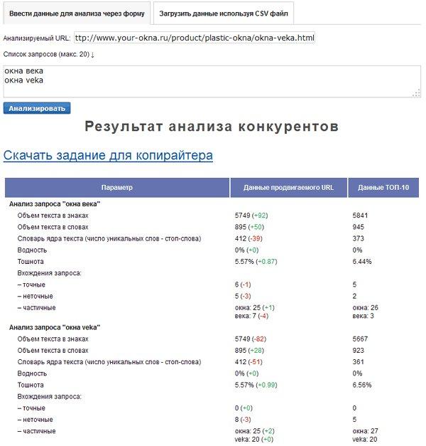 Купить украинские прокси socks5 для рассылки спама по мылу, Купить Украинские Прокси Для Рассылки Спама Какие Прокси
