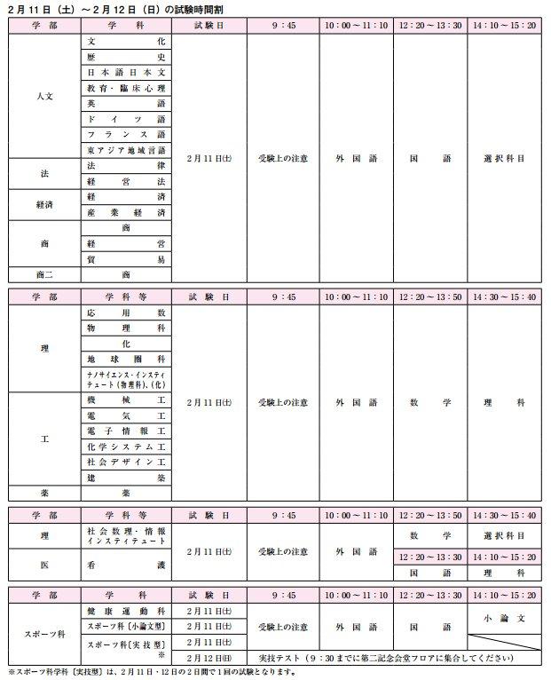 福岡 大学 入試 時間割