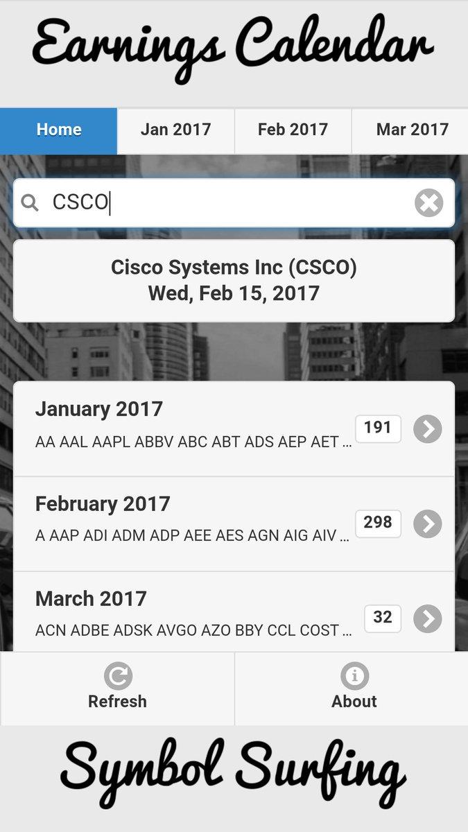 Symbol Surfing On Twitter Csco Earnings Date Wed Feb 15 2017
