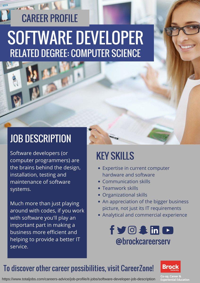 Poster design job description - Brock University