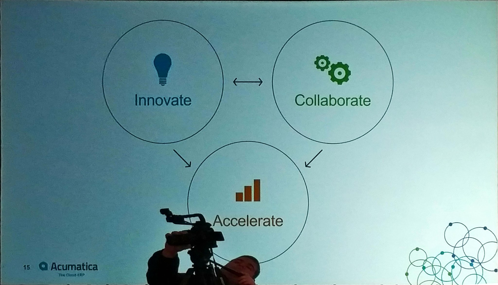 .@jon_roskill - themes if #AcumaticaSummit this year  - Innovate  - Collaborate  - Accelerate https://t.co/Duo1MVGpeQ