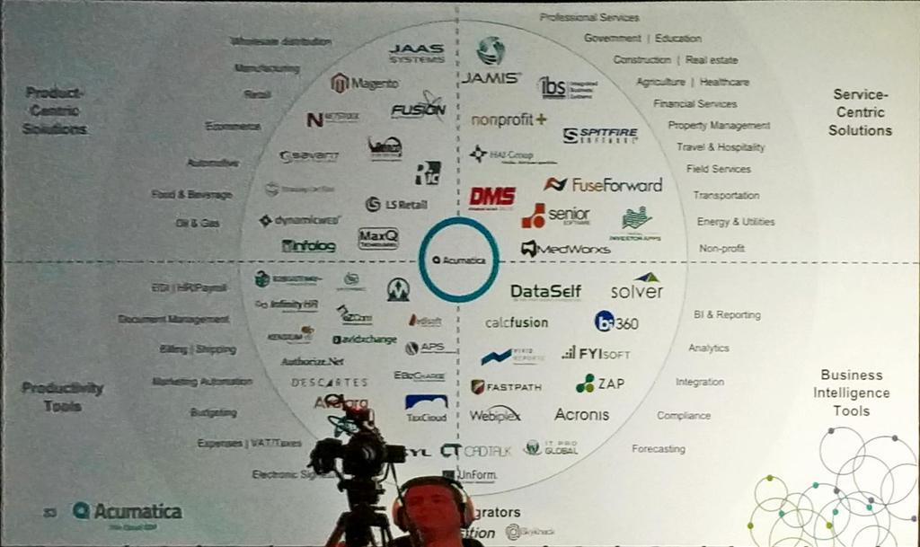 .@Acumatica now has over 100 ISV partners says @Jon_Roskill #AcumaticaSummit https://t.co/gktpC1tYpz