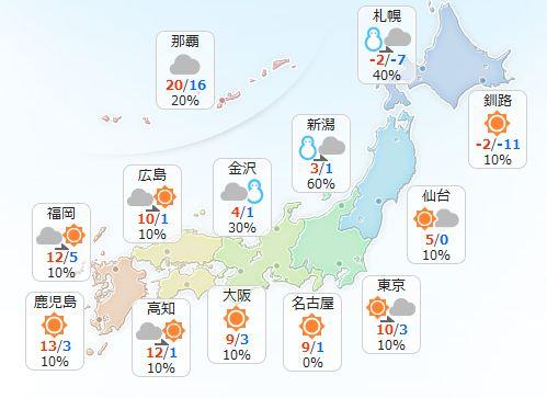 【1月31日(火)】九州から関東と東北や北海道の太平洋側は晴れるでしょう。 北陸や東北の日本海側では…