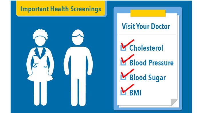 A1: #Health screens covered by #insurance prevent disease! https://t.co/2DVu3SOnXT  #MillennialMon Sign up by 1/31! h/t: @kpbwelldoc https://t.co/vaFSQlpQQb