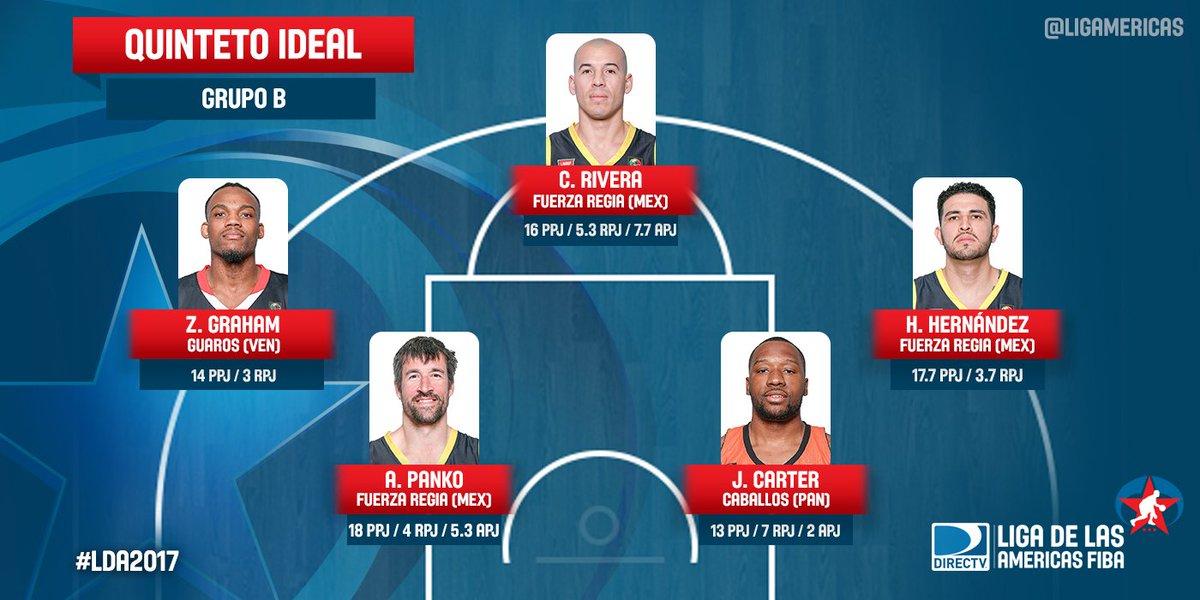 Quinteto Ideal del grupo B (Foto: @Ligamericas)