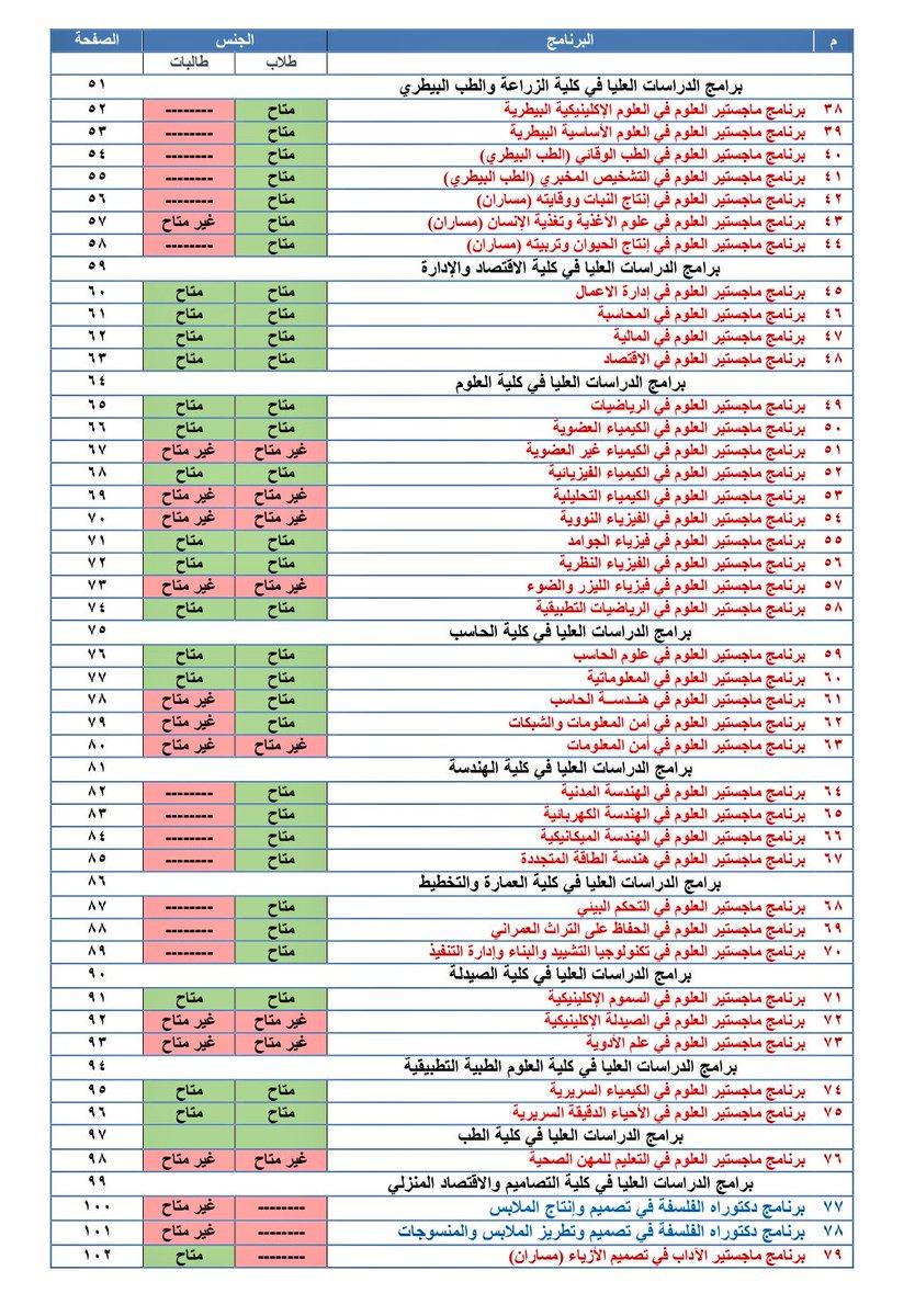 وافي بن عبد الله Twitter પર جامعة الملك سعود تعلن موعد التقديم على 240 برنامج ماستر ودكتوراه الأحد 15 5 وتشترط على الجميع درجة 70 قدرات جامعيين Https T Co Qctq20voax Https T Co 4c4vubikwl
