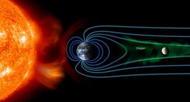 Il vento spaziale con cui la Terra bagna la Luna con il suo ossigeno
