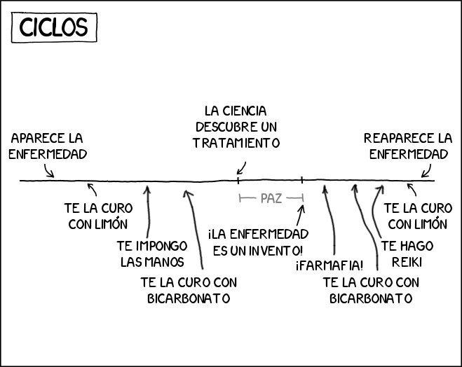 El ciclo de la enfermedad https://t.co/InM4ZOSI1j