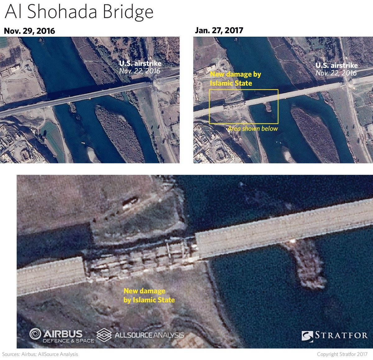 Satellite images reveal that the Islamic State has it\'s own plan to cut Mosul in half.