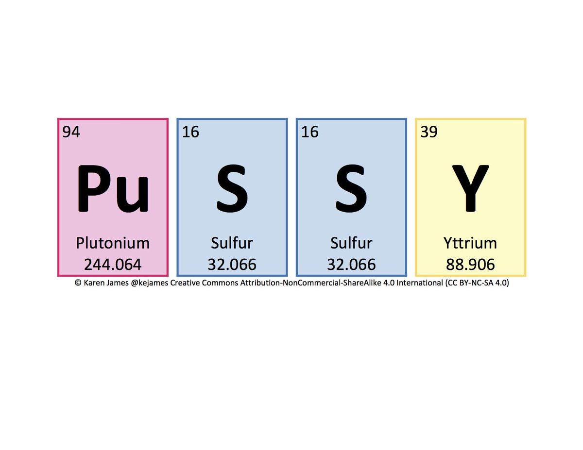 Karen james on twitter i give you the periodic table of pussy i give you the periodic table of pussy grabs back httpsfacebookphotopfbid10210126104442742seta129285971521720440631042008828type3 gamestrikefo Choice Image