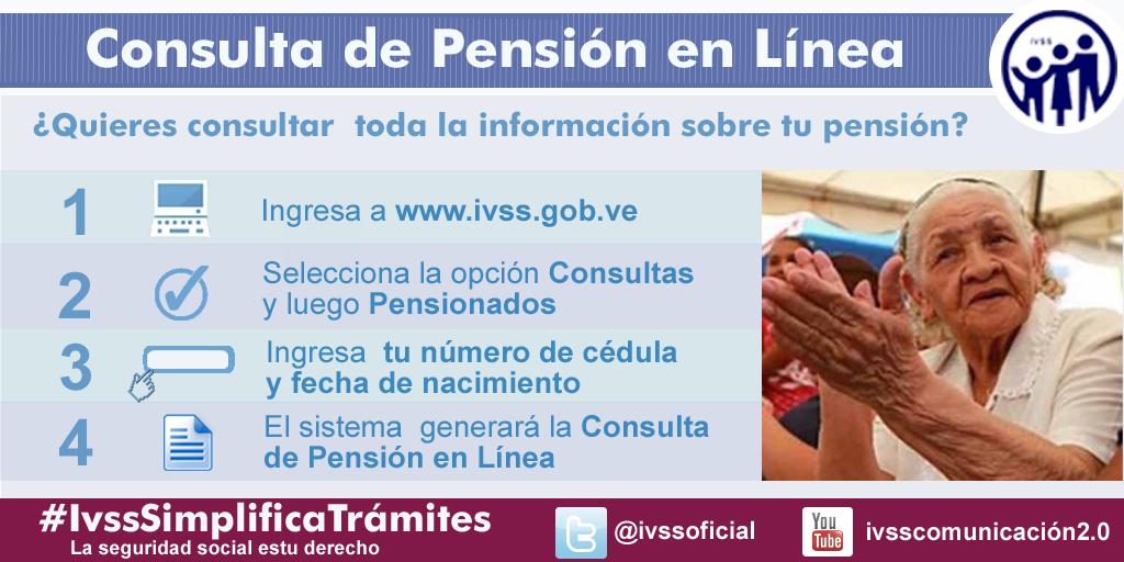 Paso a paso consulta de pensión en línea página web IVSS