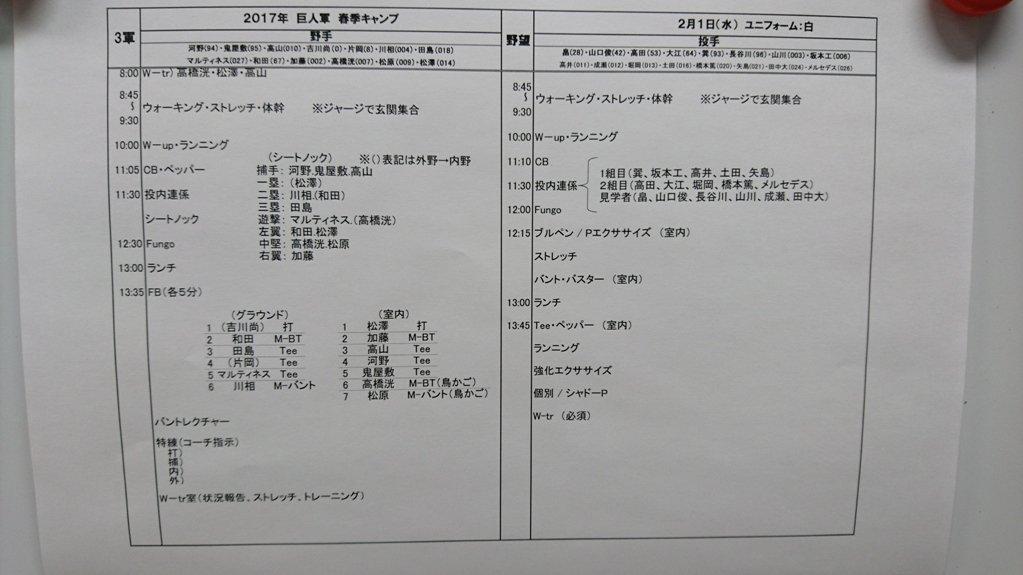 2月1日(水)#春季キャンプ 練習メニュー 今日からキャンプスタート! 一、二軍の選手は青島神宮を参…