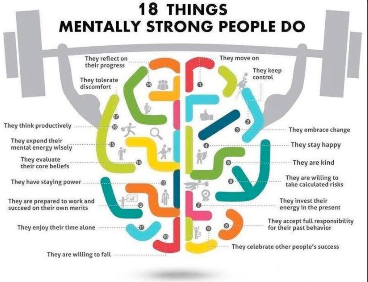 18 Things Mentally Strong People Do https://t.co/6a1YluBPir