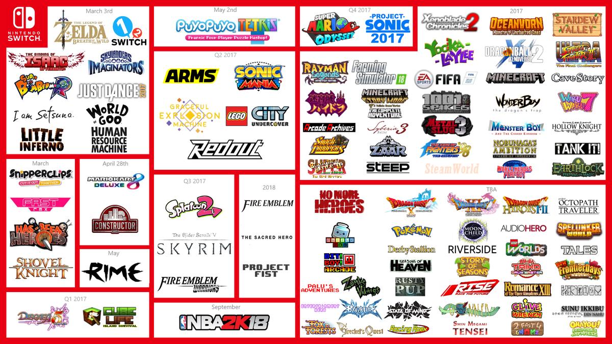 Hilo Oficial Nintendo Switch Todo Lo Que Necesitas Saber
