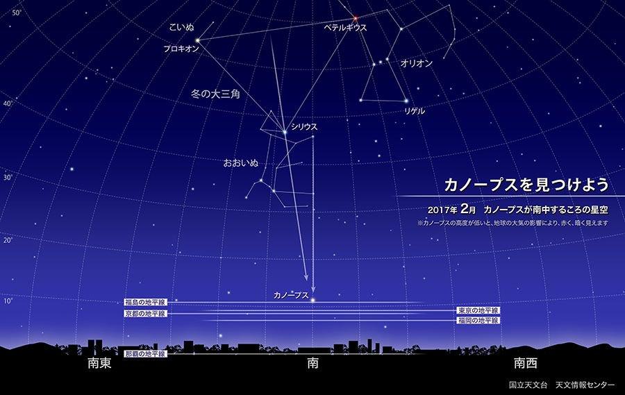 【ほしぞら情報】日本では南の空の低い位置にあるため、見つけにくい星としても知られるりゅうこつ座の1等…