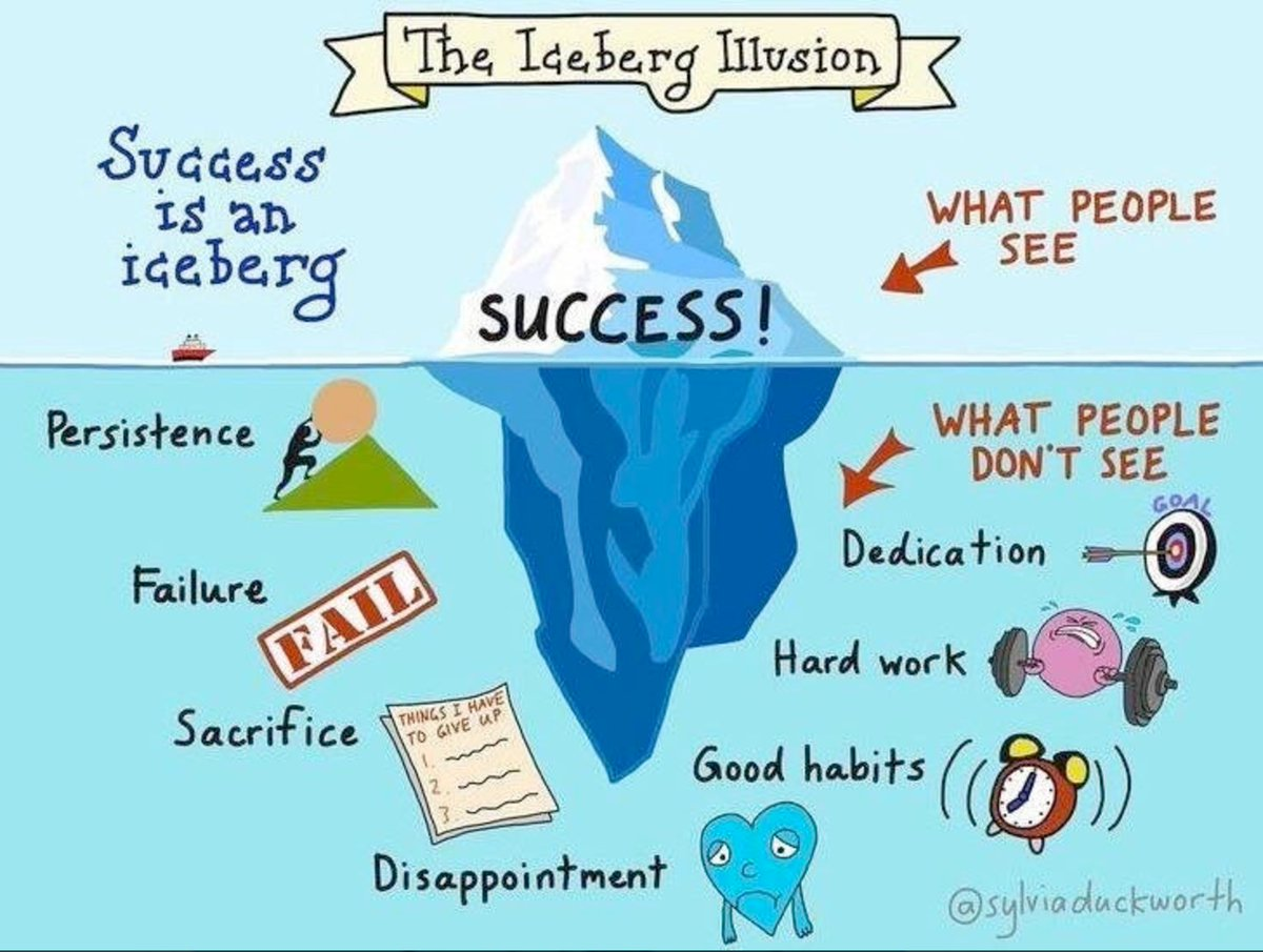 The Success Iceberg @slyviaduckworth https://t.co/LIDI8cMPXF