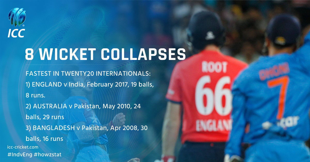 Never before has a side lost their last 8 wickets in a T20I as fast as England did against India