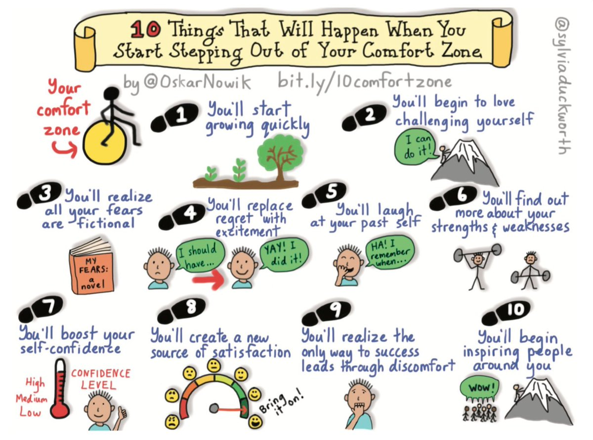 10 Things That Happen When You Step Outside Your Comfort Zone @OskarNowik & @SlyviaDuckworth https://t.co/GLBMU9EiOb