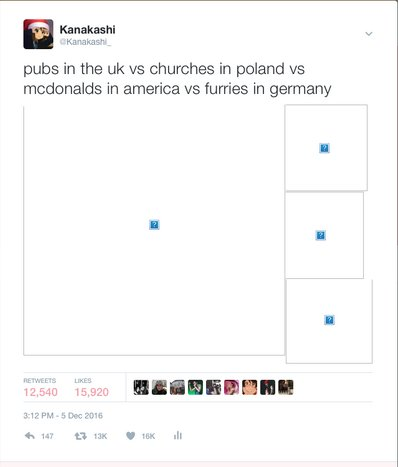 Furries In Germany Map.Kanakashi On Twitter Pubs In The Uk Vs Churches In Poland Vs