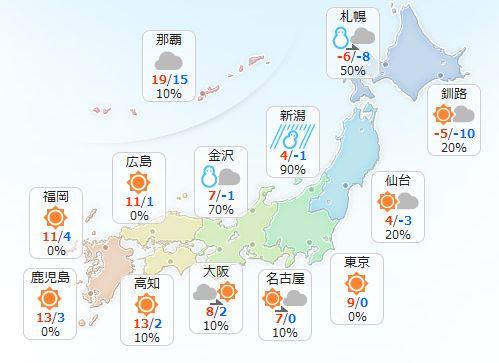 【2月2日(木)】北海道から北陸の日本海側は雪で、雷が鳴ったり、猛吹雪や大雪となる所があるでしょう。…