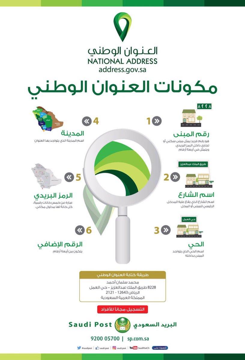 أمر رطب الاشمئزاز رقم بريدي السعودي Ffigh Org