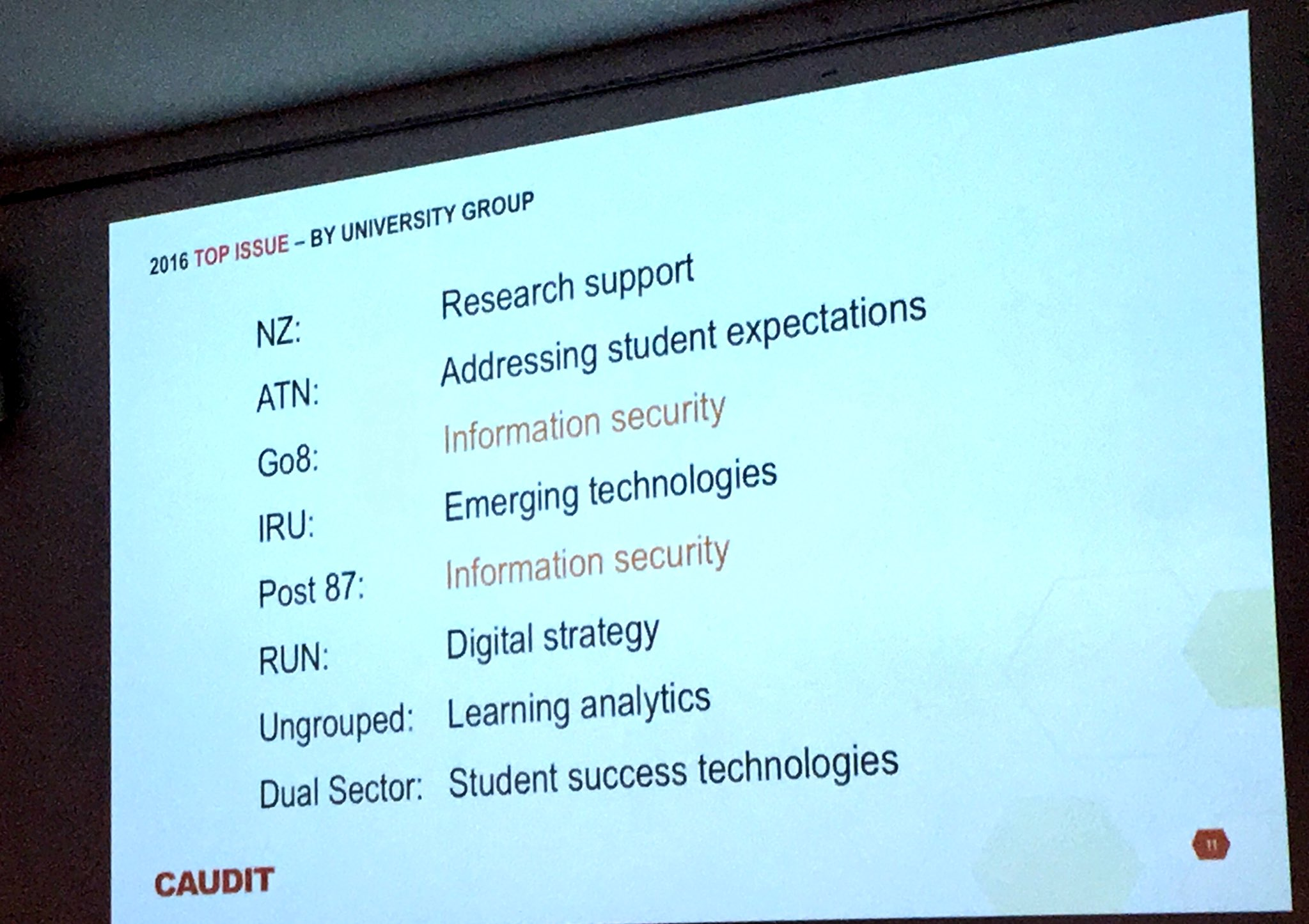 Top concerns for #CIOs in groupings #talisinsight #anz #highered #annekealley @CAUDITinc https://t.co/fDDAMTmgay