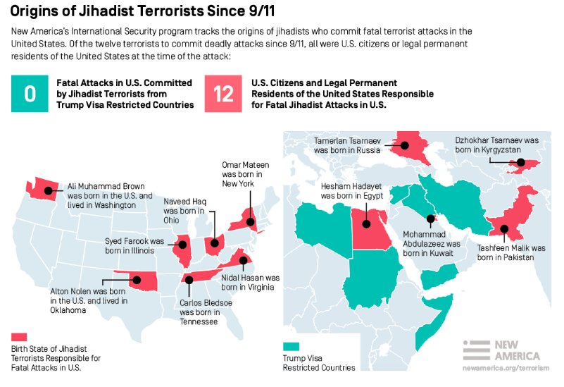 the major problem of terrorism in america Analyze the key problems and issues confronting state and local law enforcement  threat of terrorism in the united states and to identify potentially promising.