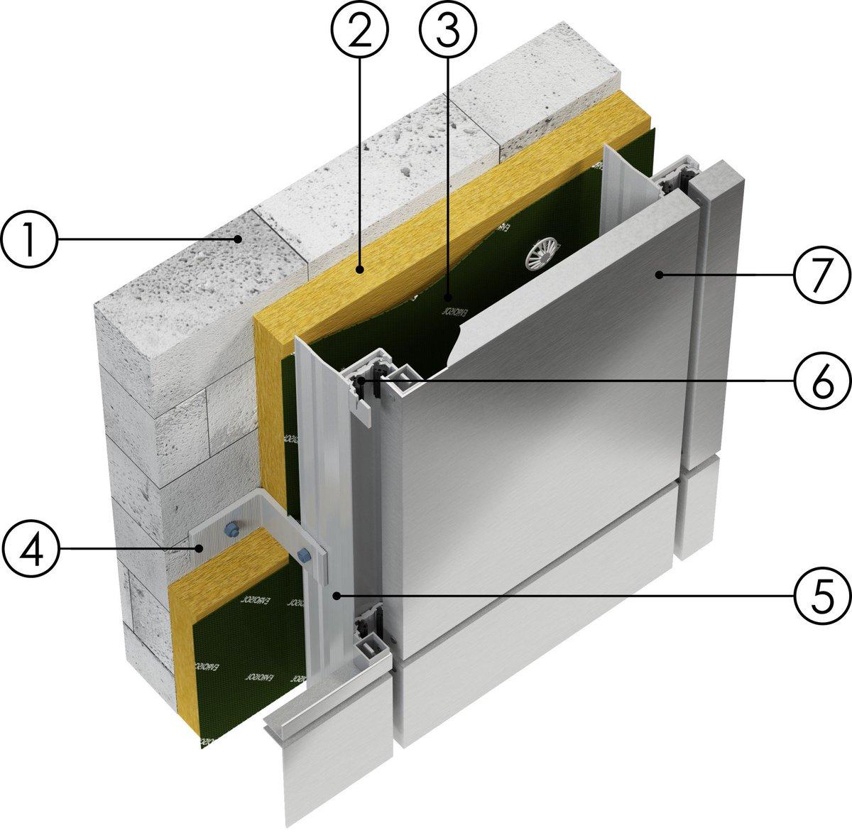 монтаж вентилируемых фасадов из композита