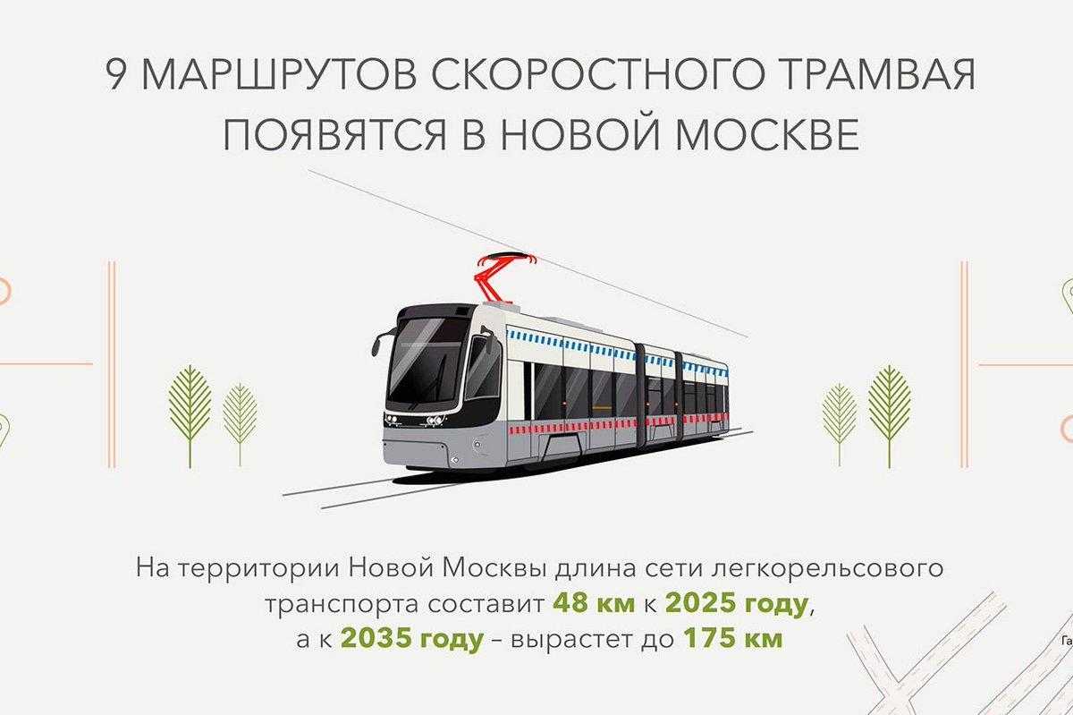 чтобы маршрут 3-его трамвая в москвея объявлений продажа легковых