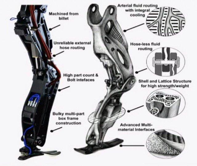 凄いロボットを作るボストン・ダイナミクス社。 3Dプリンタの登場で構造材の中に「血管」を作ることがで…