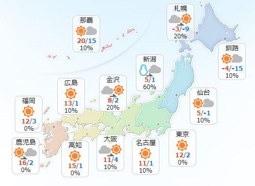 【2月3日(金)】東北の日本海側や北陸は雪で、吹雪く所があるでしょう。雪や強い風による交通の乱れにご…