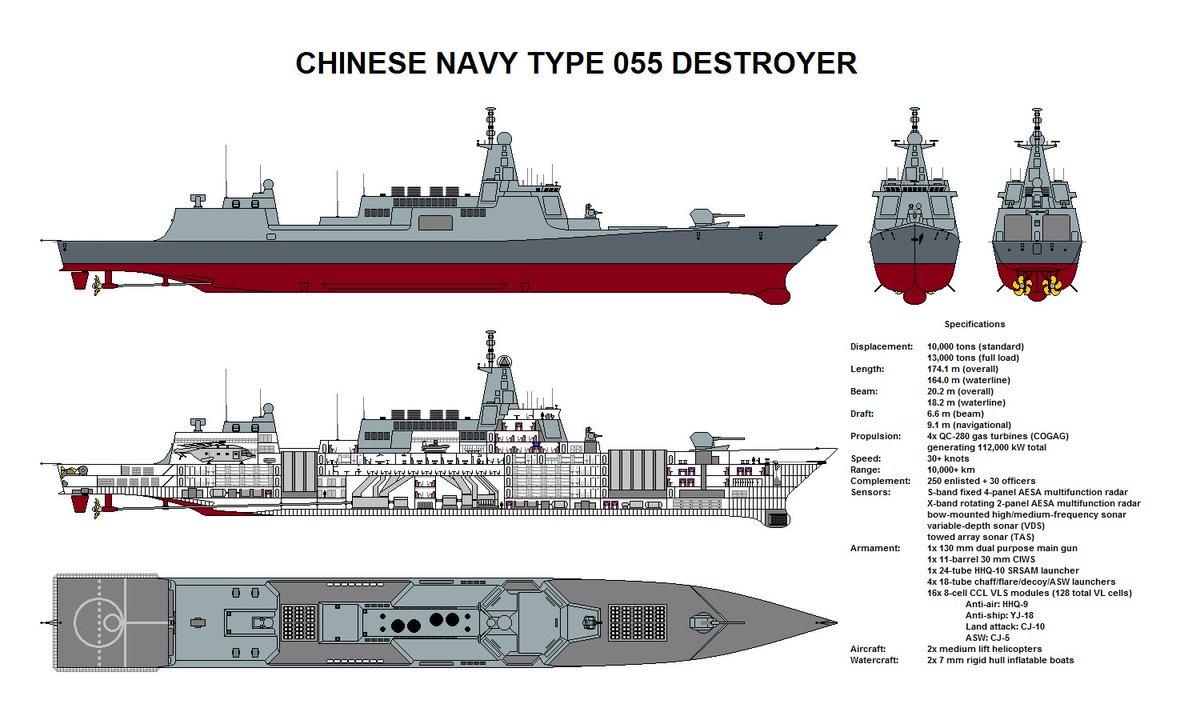 هل تستطيع المدمره الصينيه Type 055 الجديده ان تغرق سفن البحريه الامريكيه ؟!! C3rsYmnUoAAHI6P
