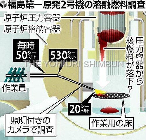 福島第一原子力発電所2号機の原子炉格納容器内には、人間が30秒被曝すると死亡する恐れがある放射線量が…