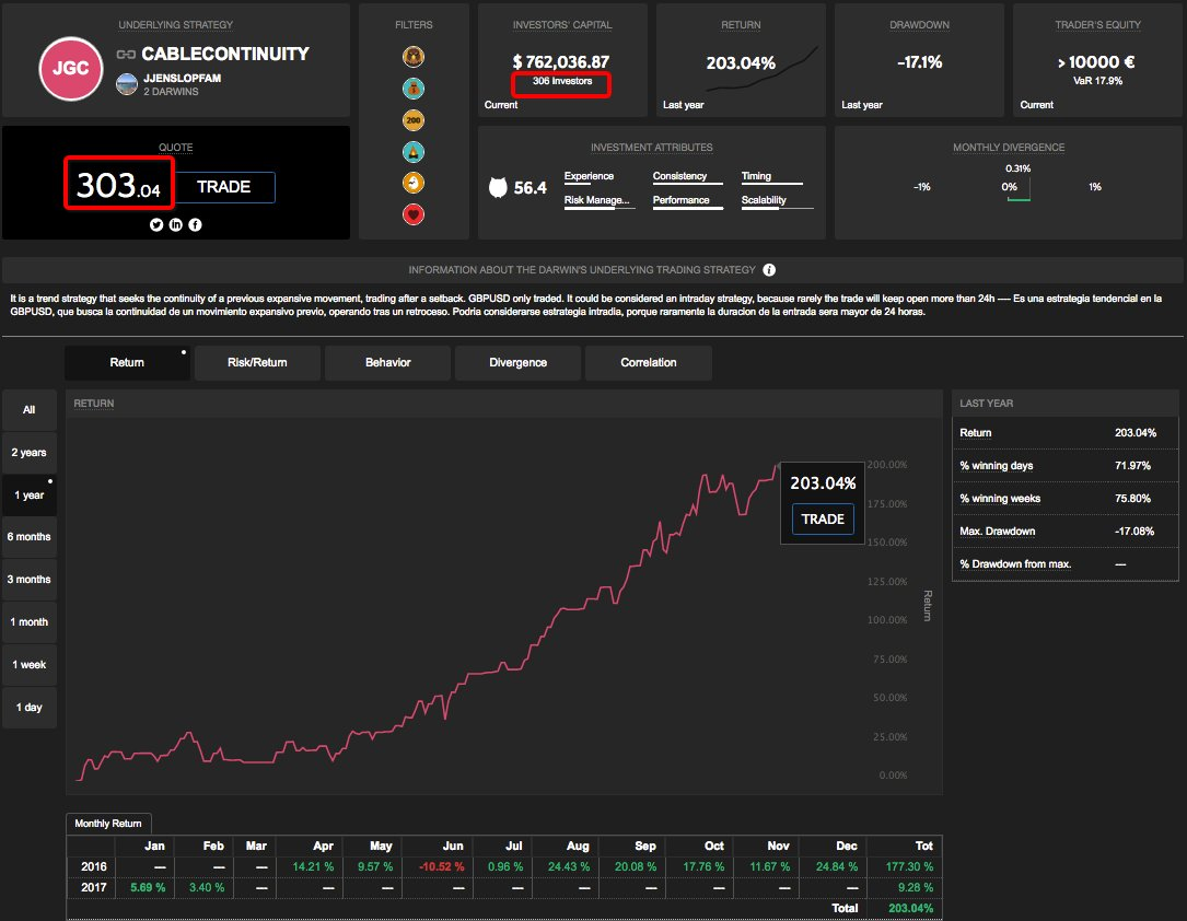 Binary options holy grail review