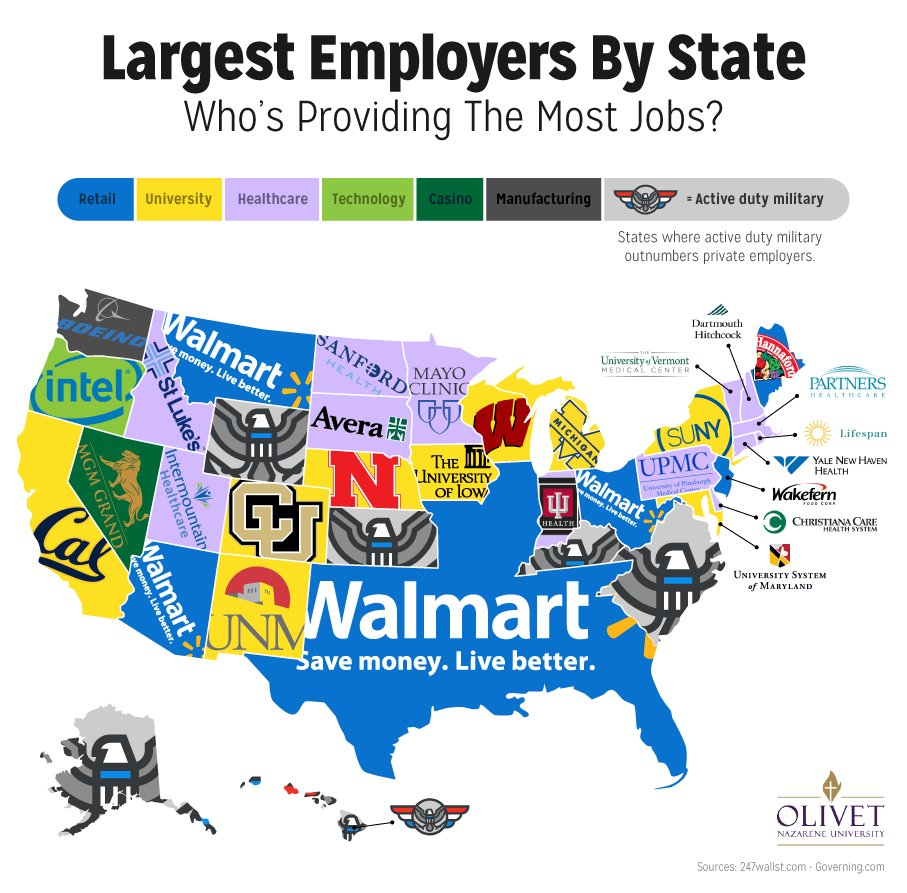 There is not red America and blue America. There is Walmart America and Eds & Meds America. https://t.co/k4SxX7GDA1