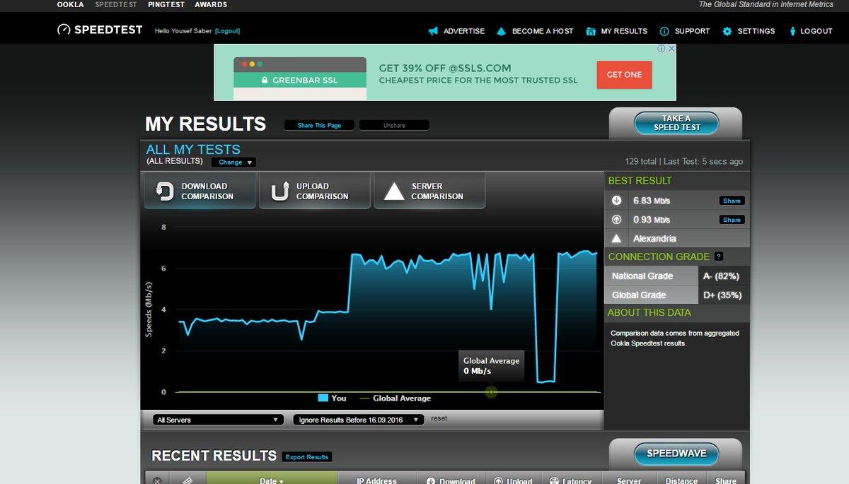 Speedtest by Ookla on Twitter: